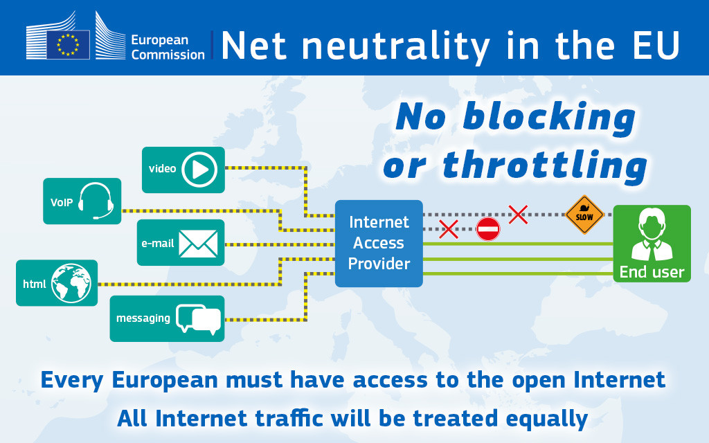 rete neutrale comunità europea